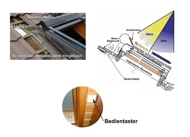 Dachfenster Rollladen Fur Braas Kunststoff Fenster Typ BA AF O DO T E BW 100 110 70 115 140 85 55